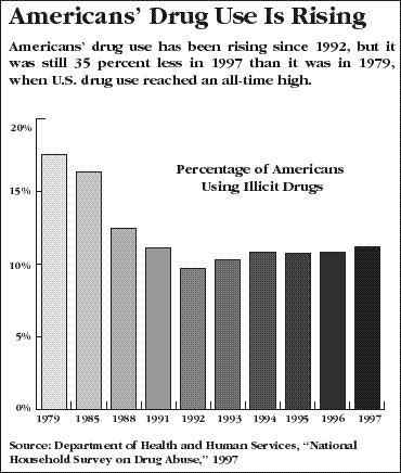 Drug Testing: CQR