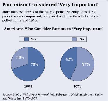 essay on patriotism for kids