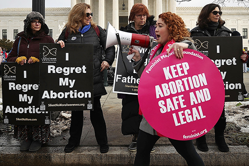 Abortion Controversies: CQR